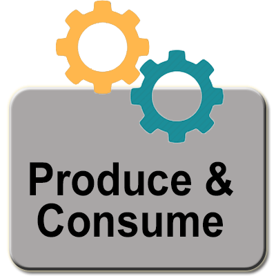 Products you consume